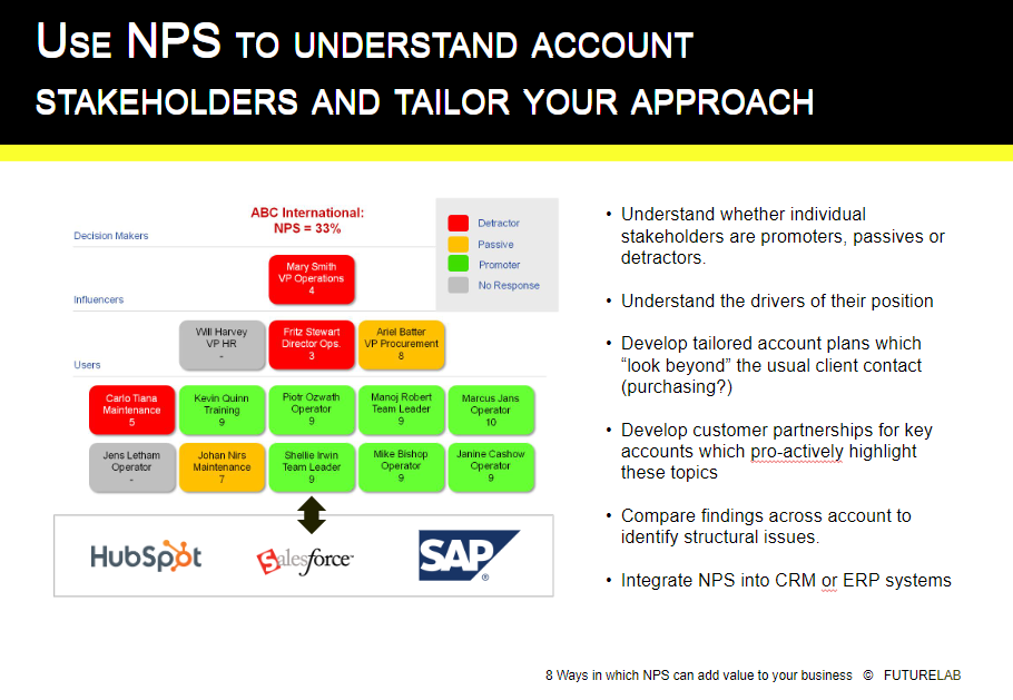 Use NPS to understand account stakeholders