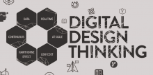 Digital Design Thinking
